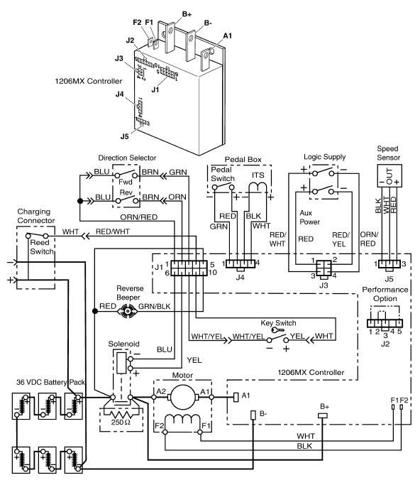 old ez go 36v wiring schematic 97 volvo 850 fuse box