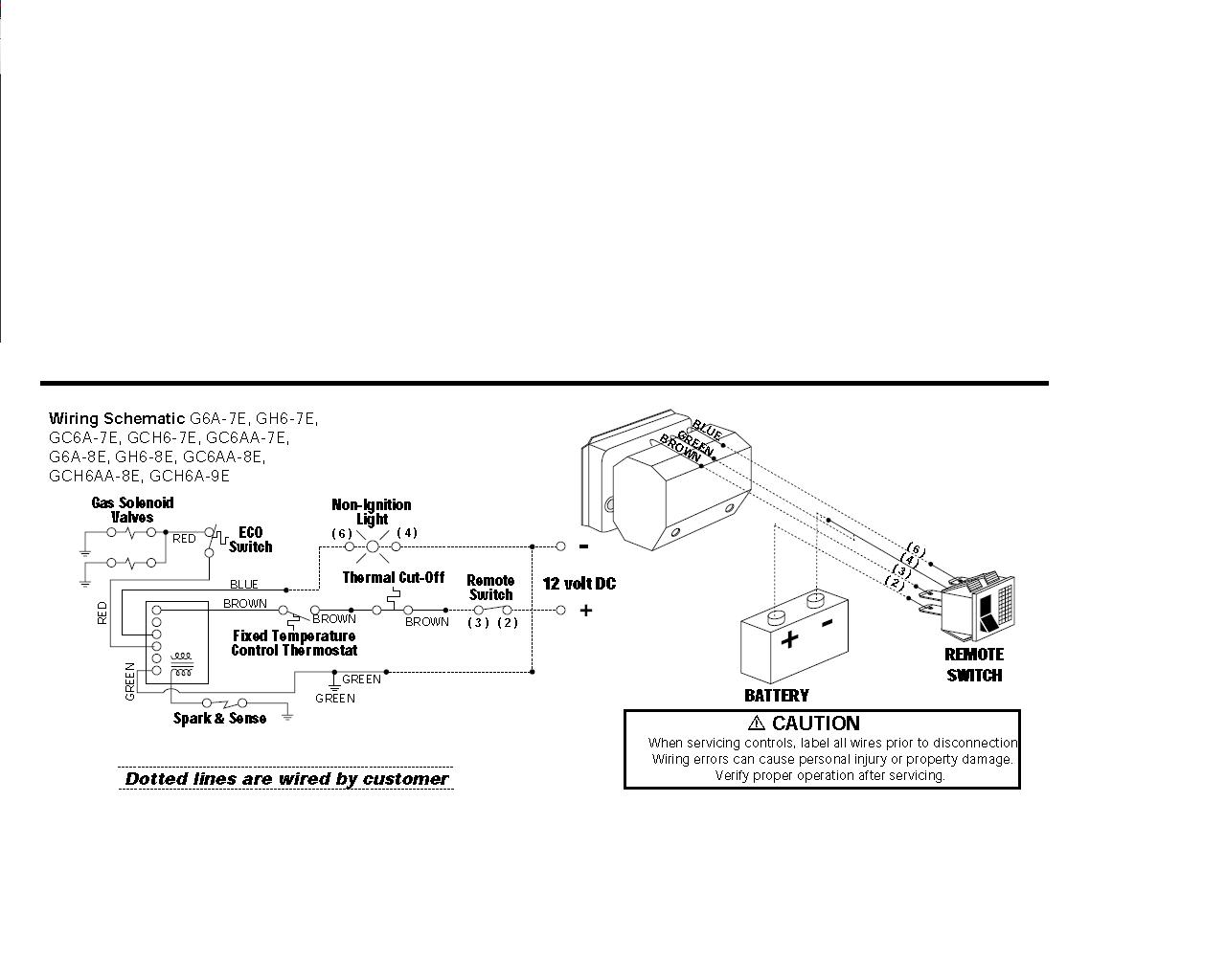Rd Atwood Rv Furnace Parts Diagram Wiring Diagram