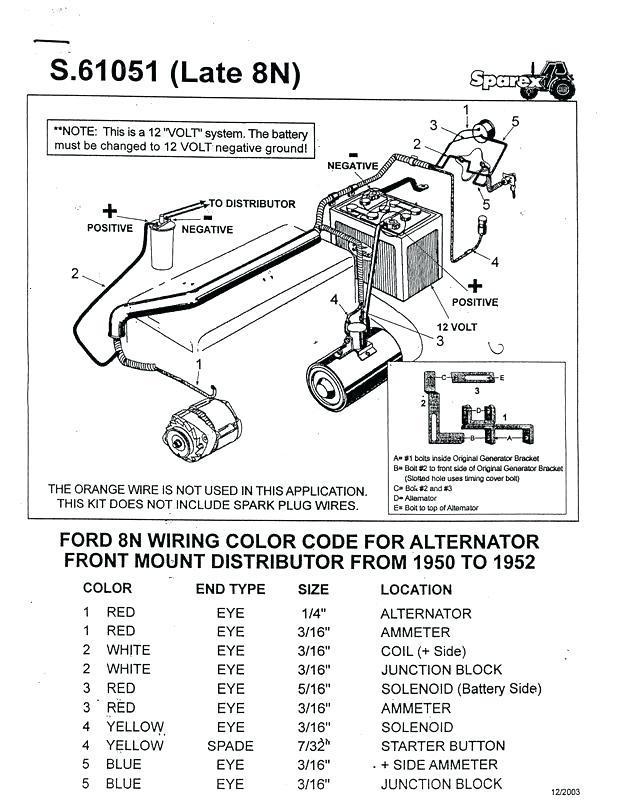 ford 8n wiring harness  wiring diagram perform lushreason