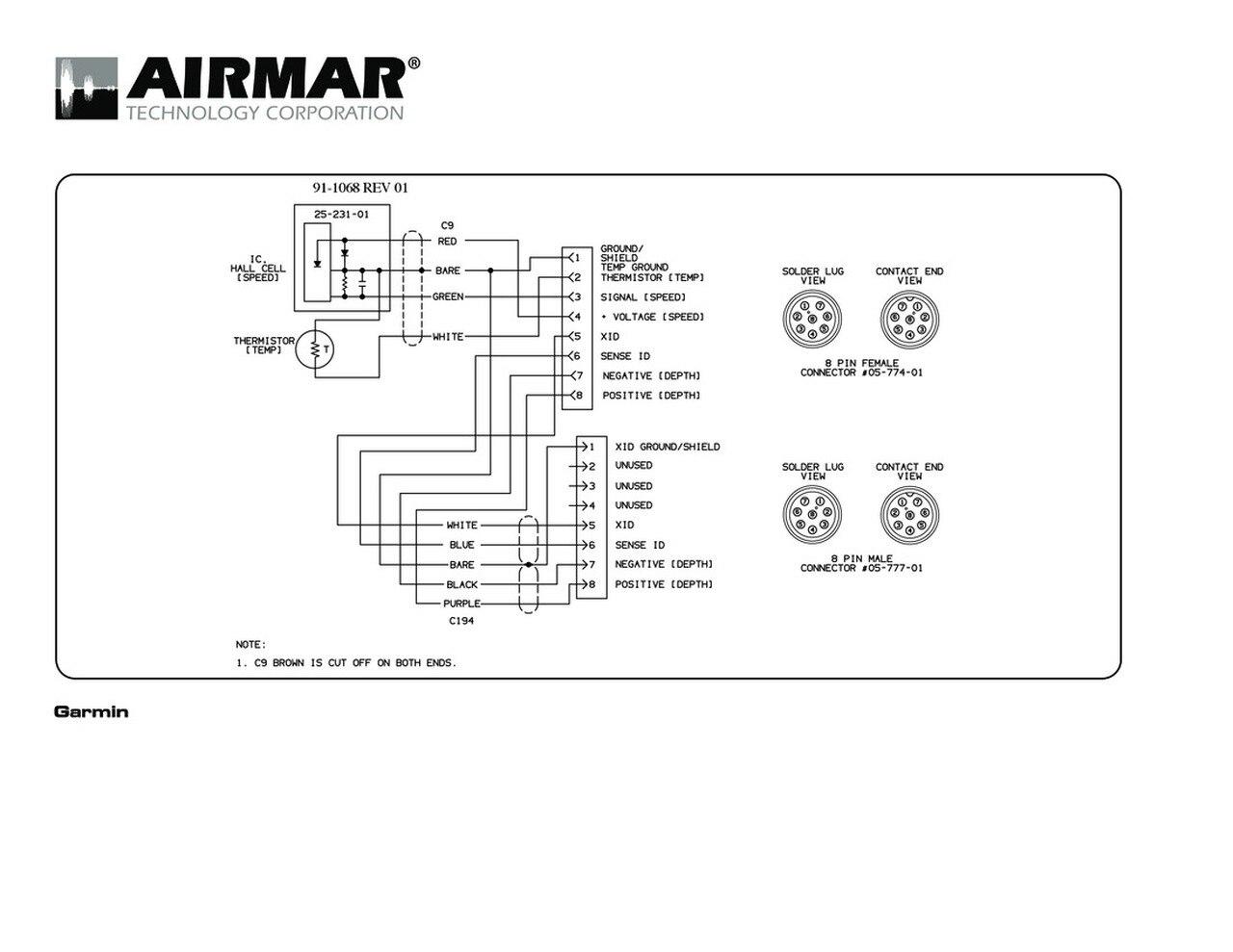 Rz Dcc Wiring Diagrams Moreover Frog Juicer Wiring