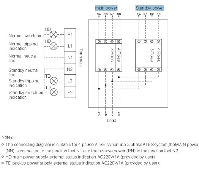ge2019 switch wiring diagram on 200 amp manual transfer