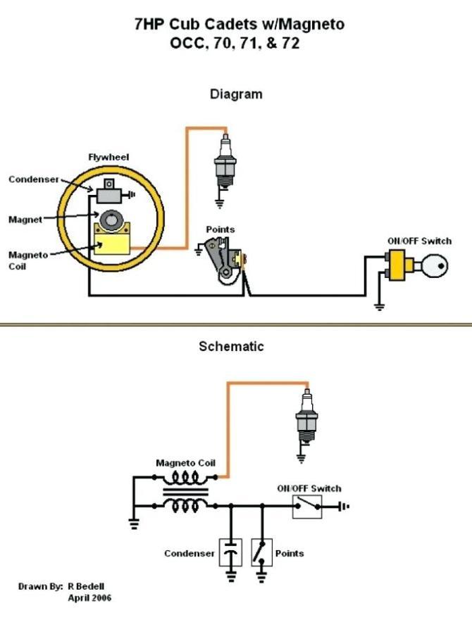 magneto coil wiring diagram  audi a4 headlight wiring