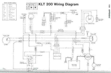 1983 kawasaki wiring diagram  center wiring diagram van