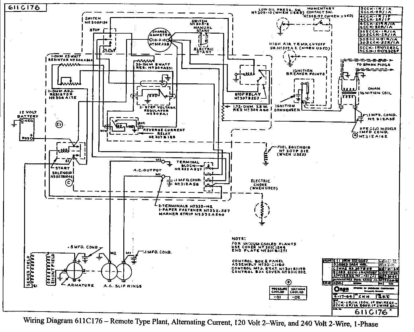 Wiring Diagram Onon 4 0 Cck