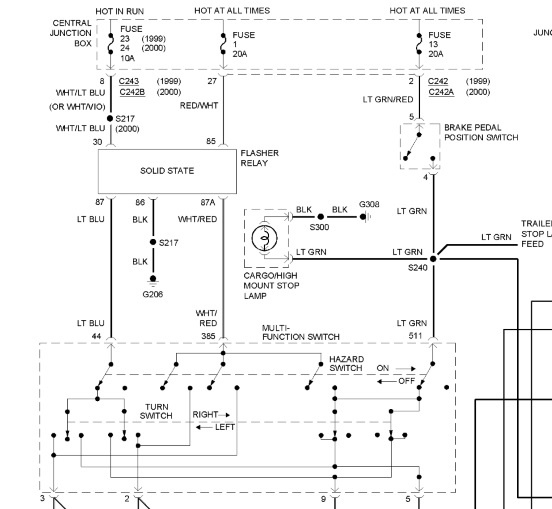 1990 ford f 250 wiring diagram  1995 chevrolet s10 fuel
