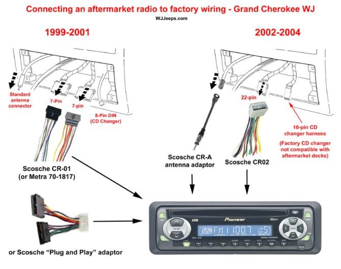 go5325 car stereo wiring harness additionally scosche car