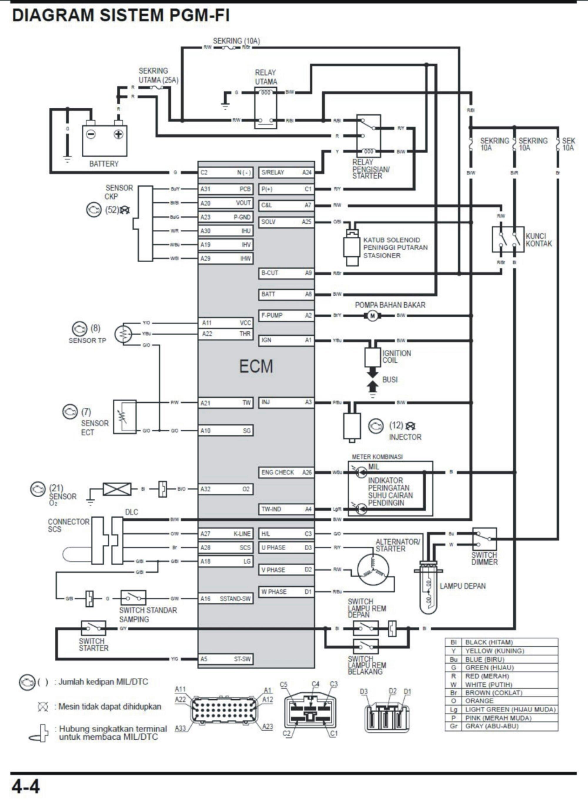 Udin View 23 Wiring Diagram Honda Beat Pgm Fi