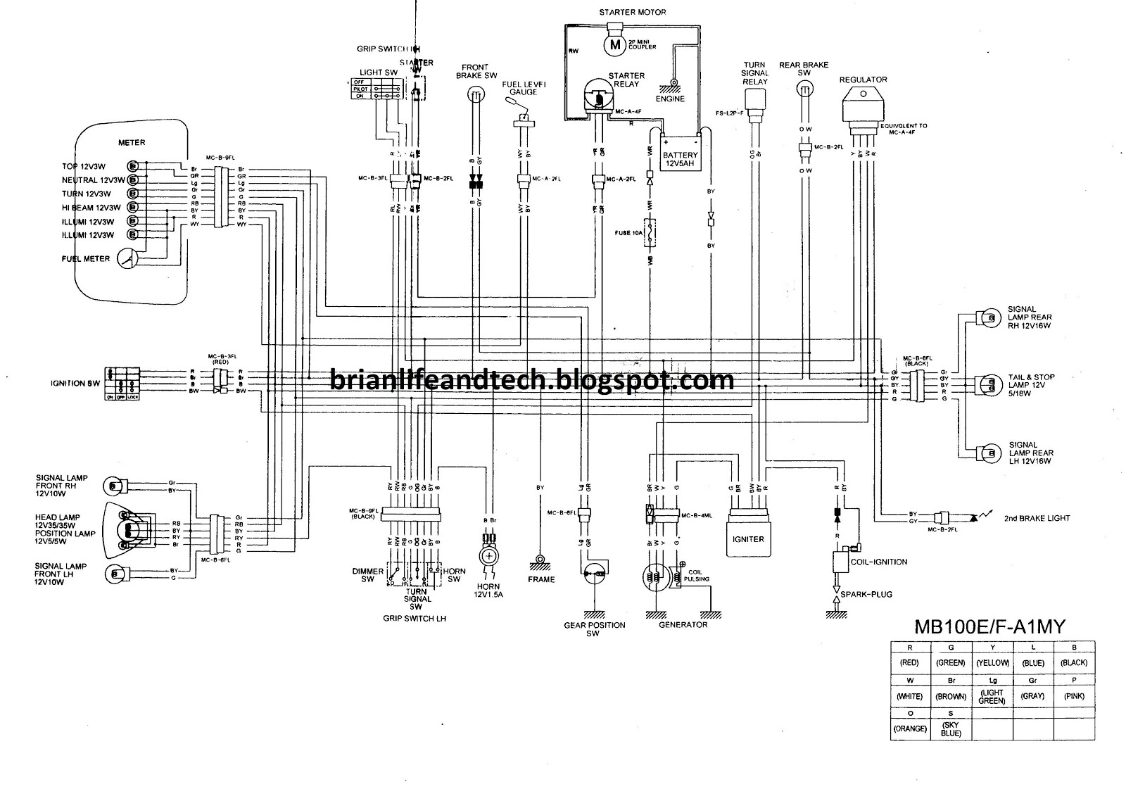 Bajaj Motorcycle Wiring Diagram