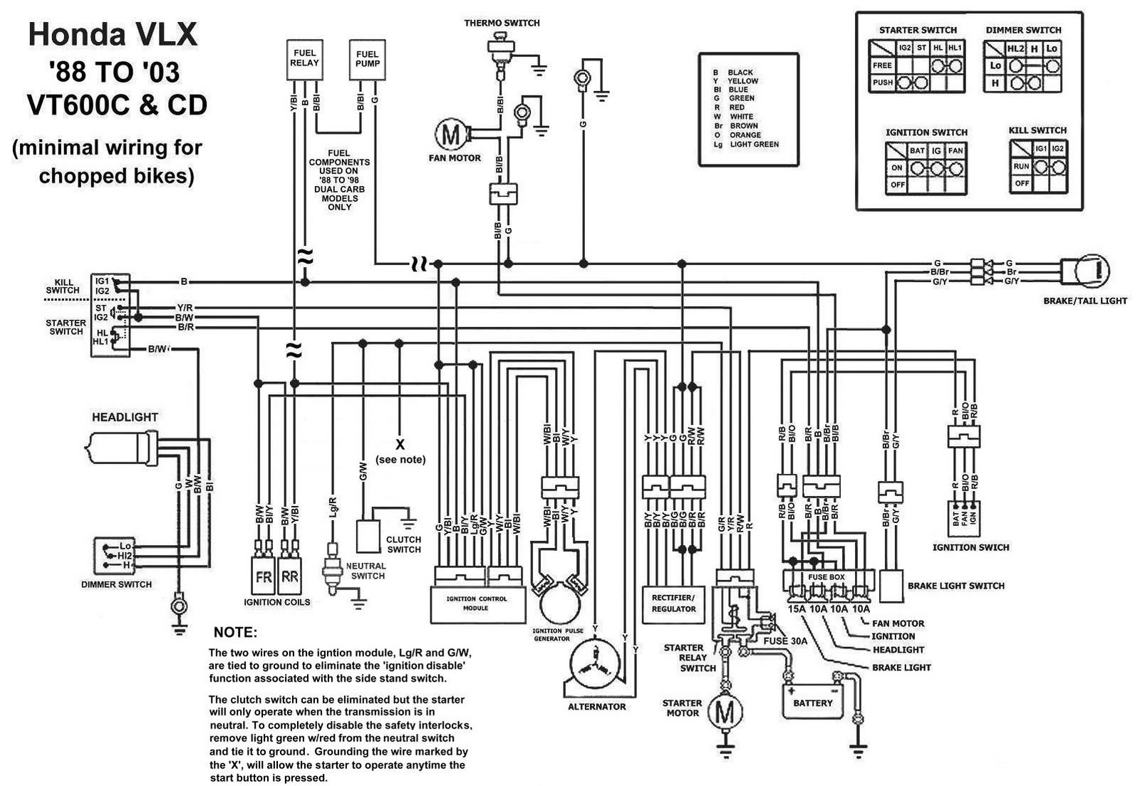 Honda Shadow Vt750c Wiring Diagram