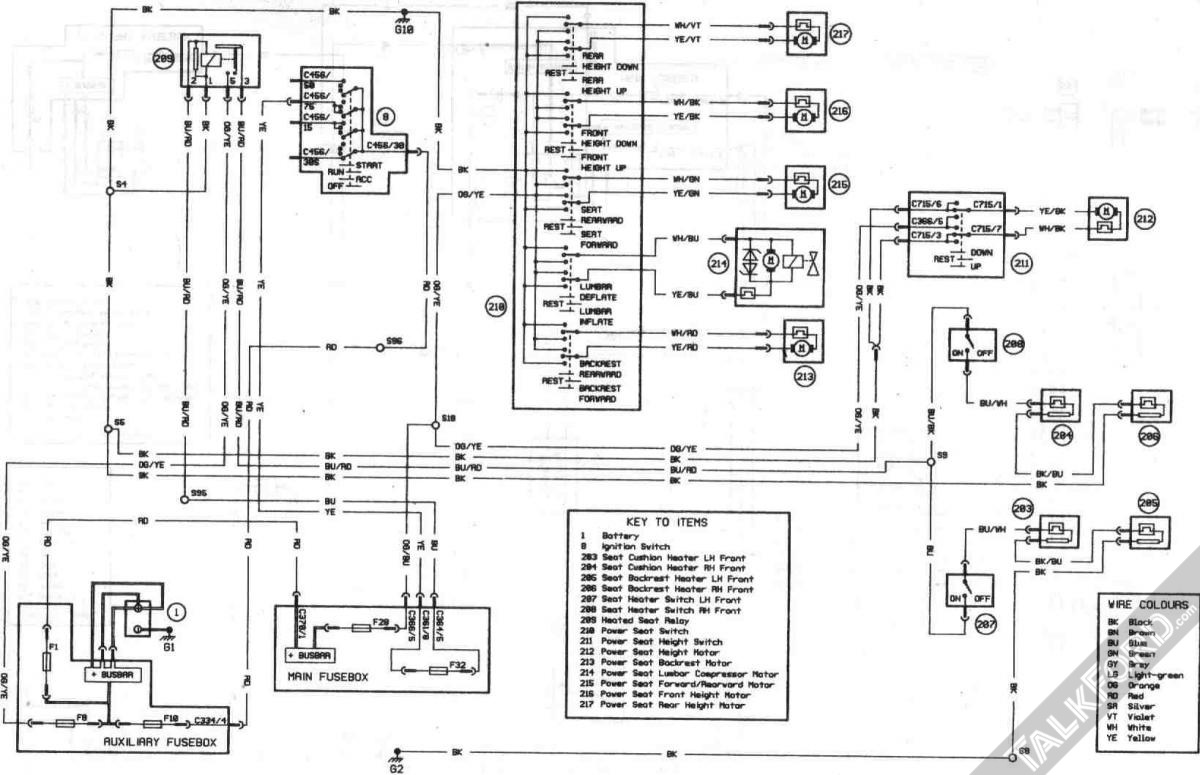Wiring Diagram Ford Fiesta Mk6