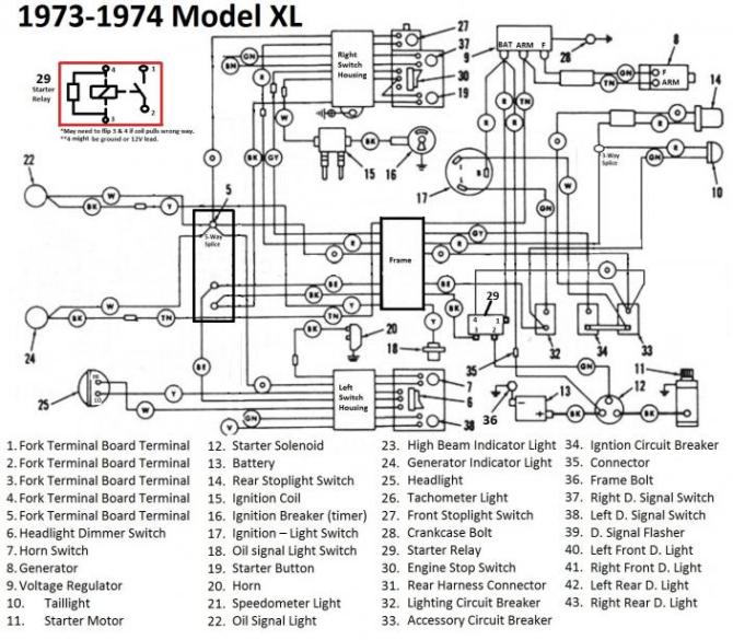 zo8753 sportster wiring diagram further 1997 harley