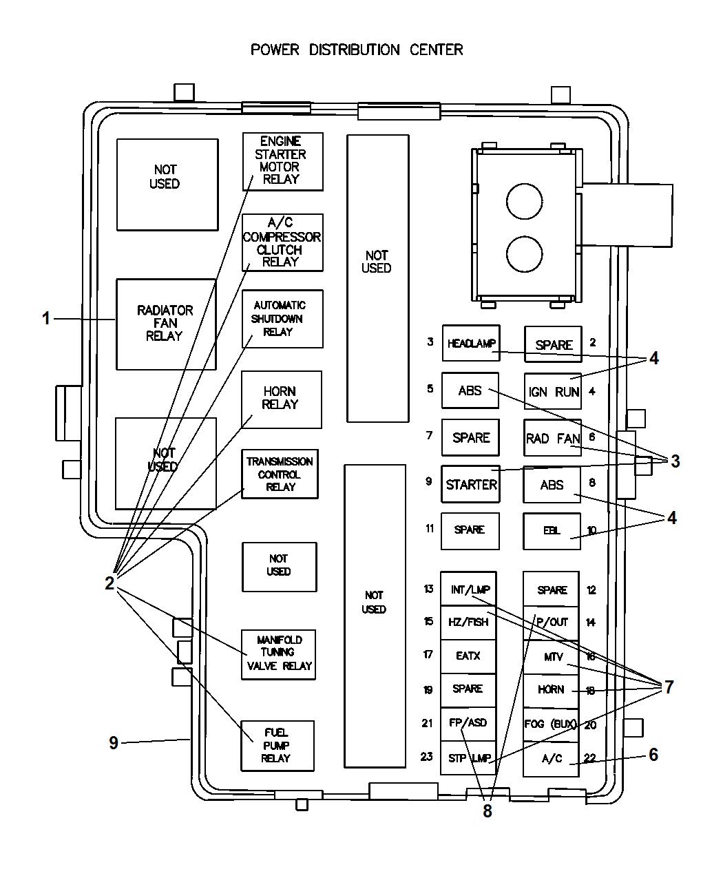 Dodge Neon Alternator Wiring Diagram