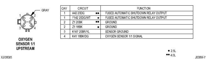 1997 jeep grand cherokee o2 sensor wiring diagram  2003