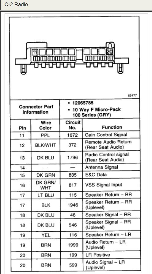 2001 suburban stereo wire harness  pietrodavicoit series
