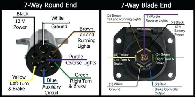 6 round adapter plug wire diagram  2005 mercury montego