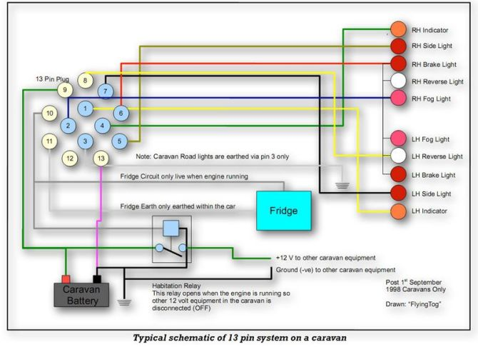 gk4805 13 pin relay wiring diagram schematic wiring