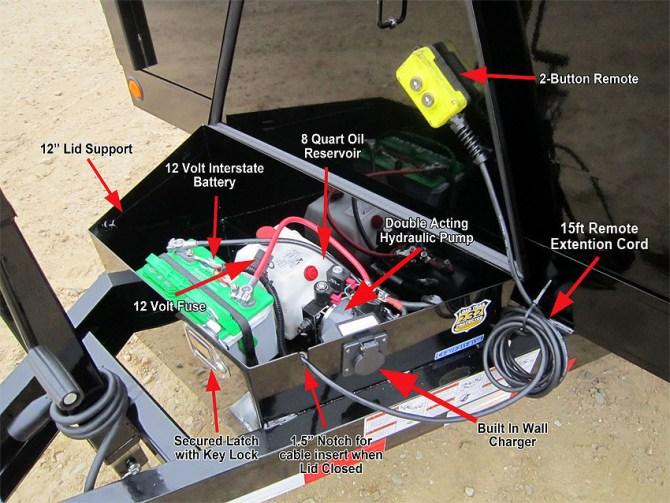hawke dump trailer wiring diagram 2008 ez go gas wiring