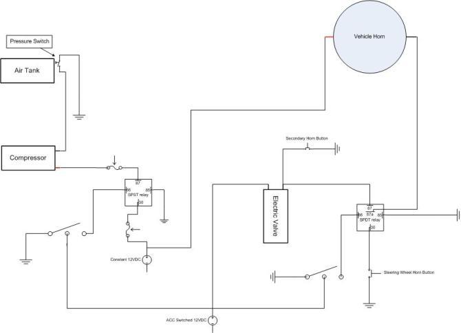 dc2728 ford air horn wiring diagram wiring diagram