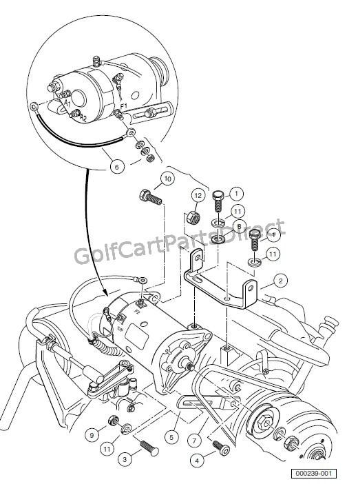 ezgo starter wiring diagram  2jz to 1990 240sx wiring