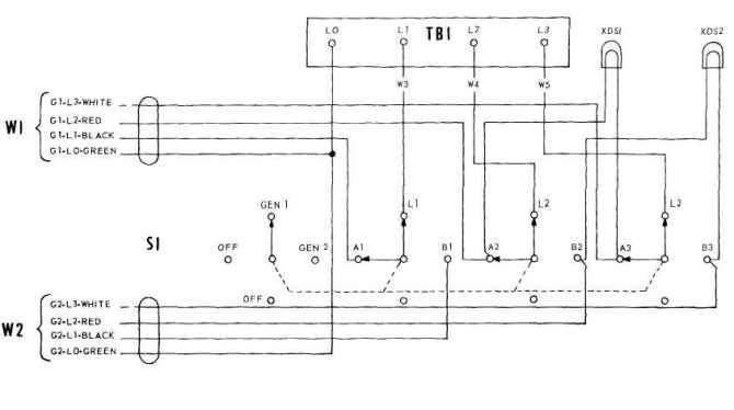 3 phase manual transfer switch wiring diagram  kawasaki klf