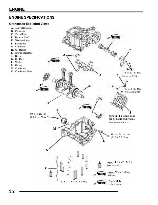 2008 Polaris Rzr 800 Wiring Diagram from i1.wp.com