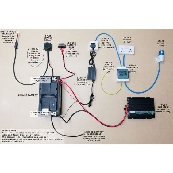 wc5559 wiring diagram rcd 240v for a caravan download diagram