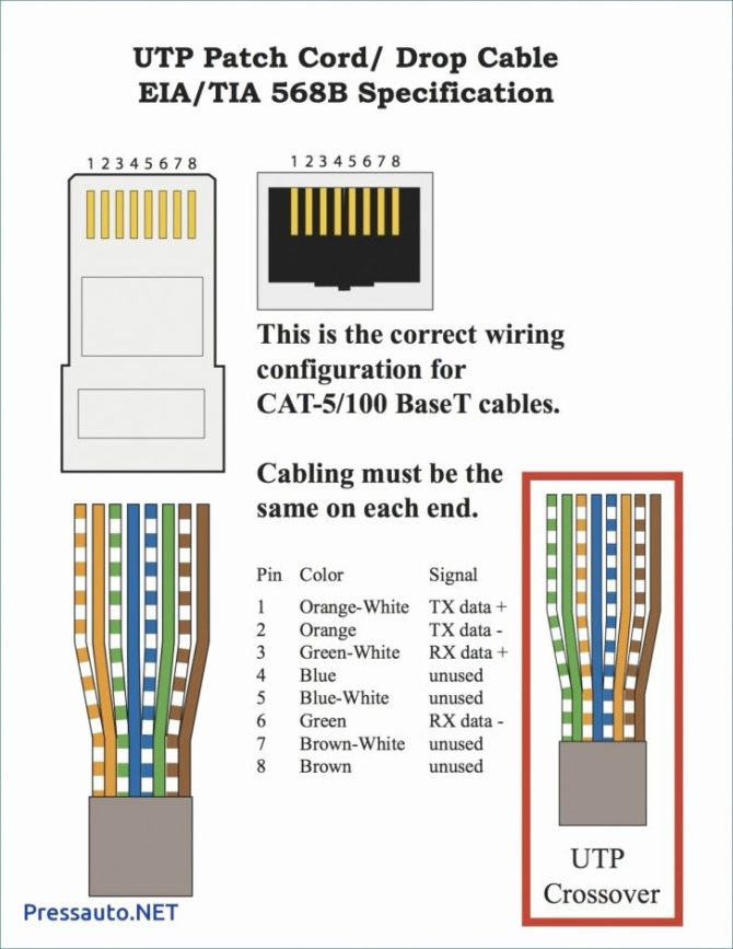 ef5787 wall plate cat5e cable wiring diagram schematic wiring