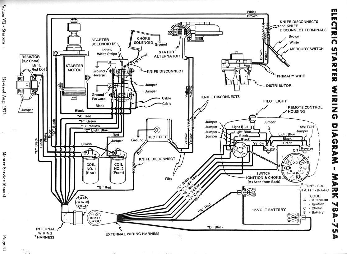 Wiring Diagram Alumacraft 4 3