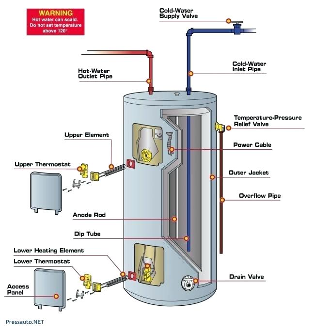 wiring diagram rheem water heaters model 81v52d  basic boat