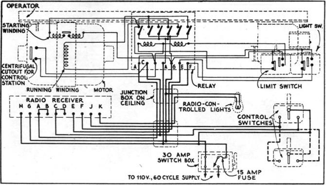 electric garage door opener wiring diagrams  mtx powered