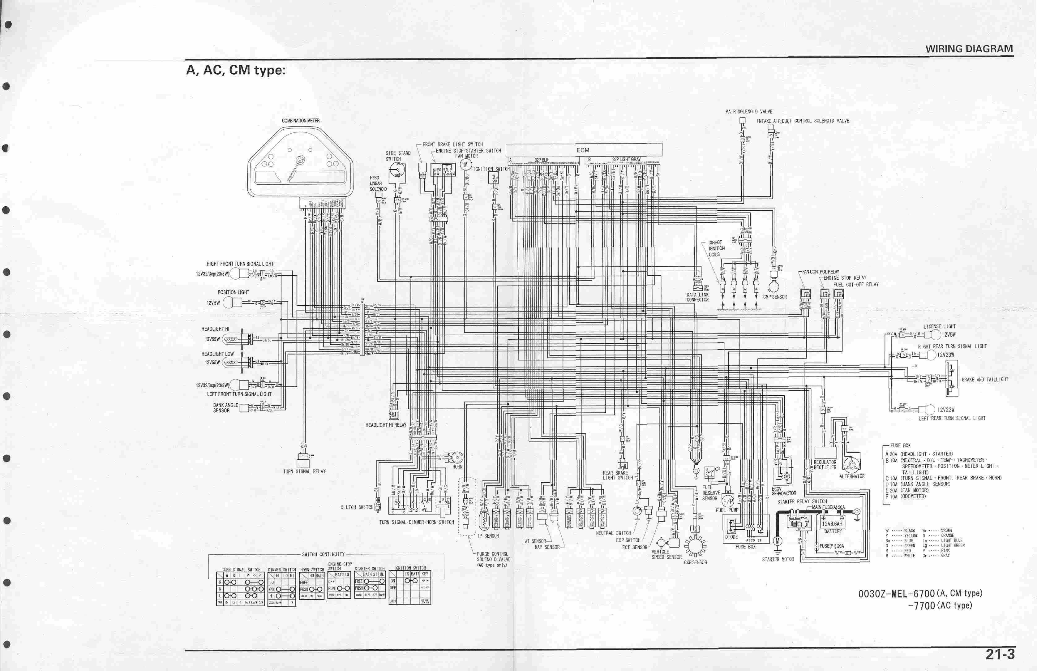 Cbr Rr Wiring Diagram