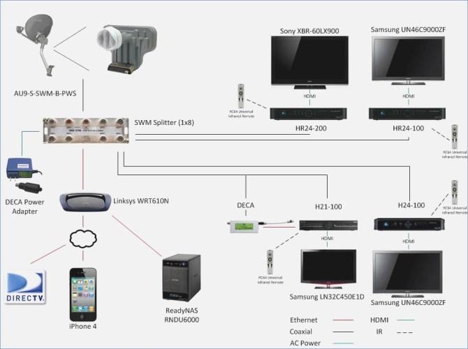 directv rvu wiring diagram trombetta solenoid wiring