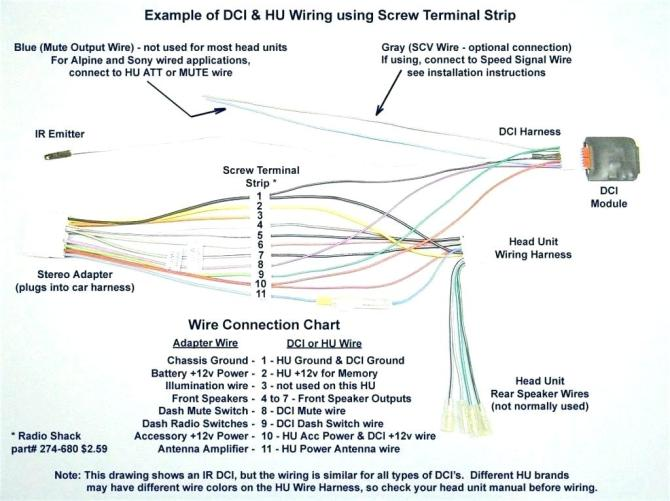 zg1524 wire colors sony car stereo download diagram