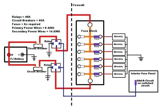 marine circuit breaker fuse box  description wiring