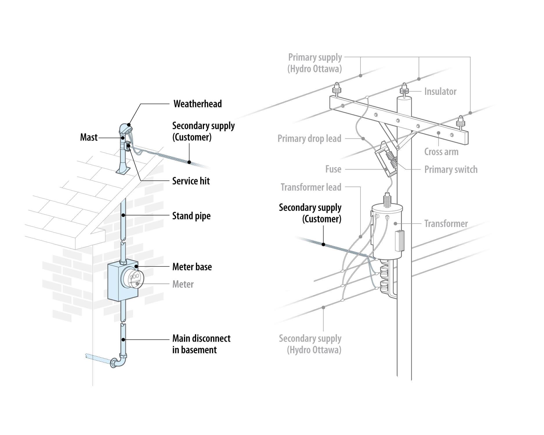 Diagram Detroit 6v92 Wiring Diagram Full Version Hd