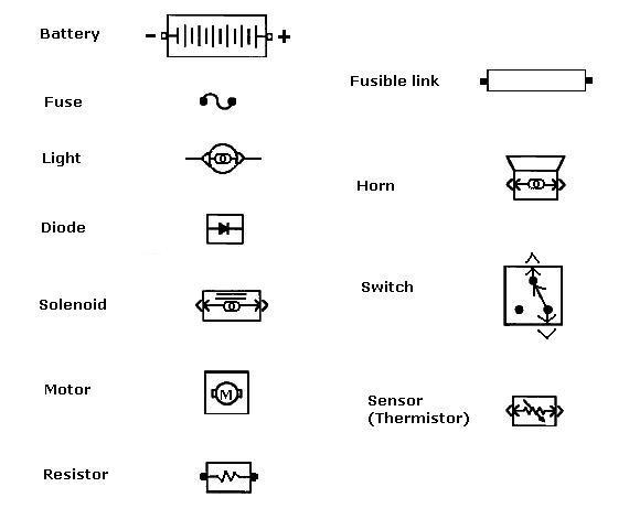 fuse schematic symbol  wiring diagram groundwindow