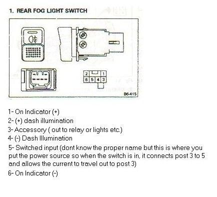 02 wrx fog light wiring diagram 1950 plymouth wiring