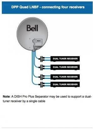 bk9687 bell satellite dish wiring diagram schematic wiring