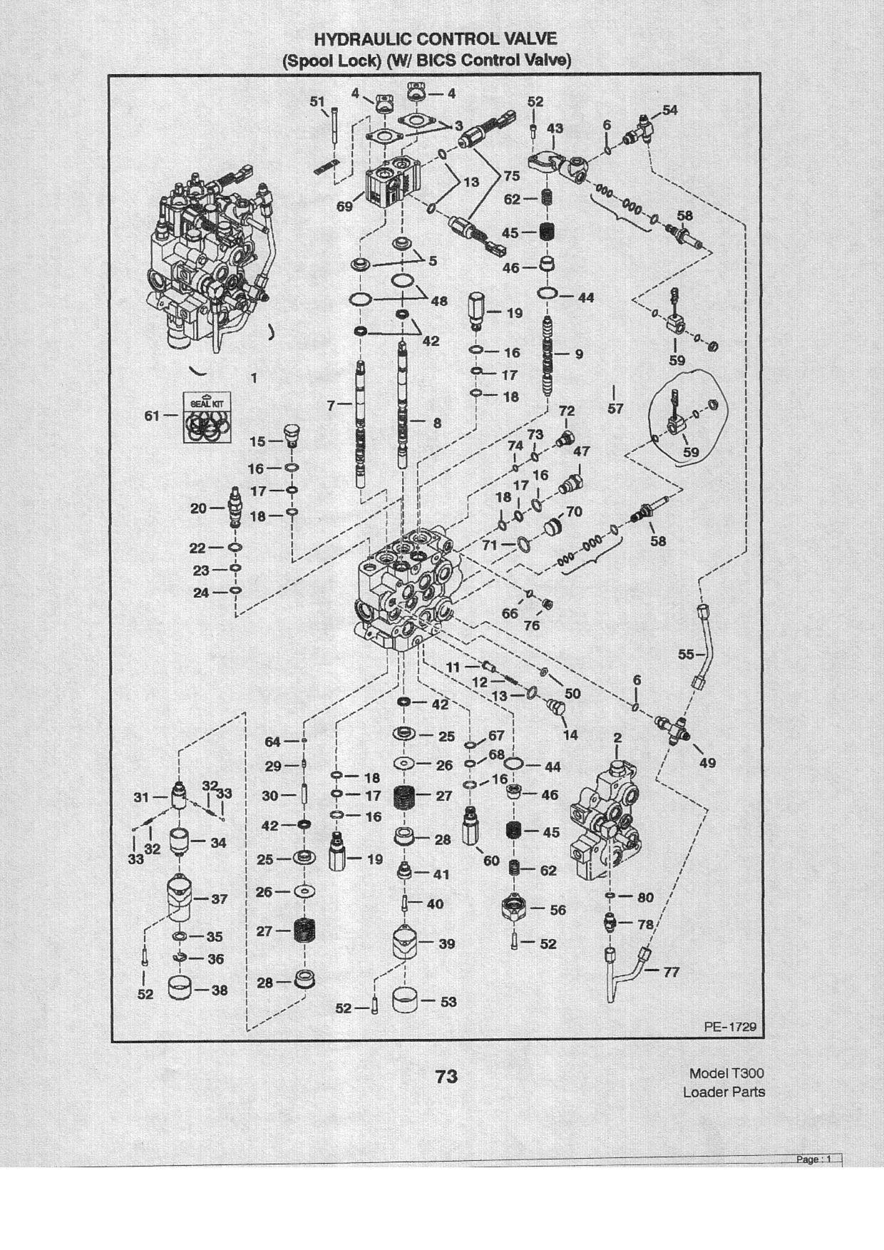 Rc Diagram Fork Lift Diagram Hydraulic System