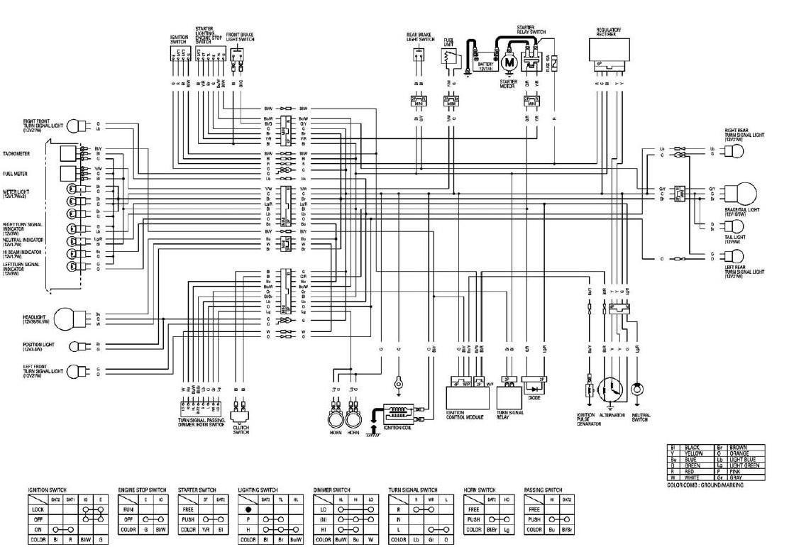 Wf These Diagrams Also Include Nonvvti Diagrams