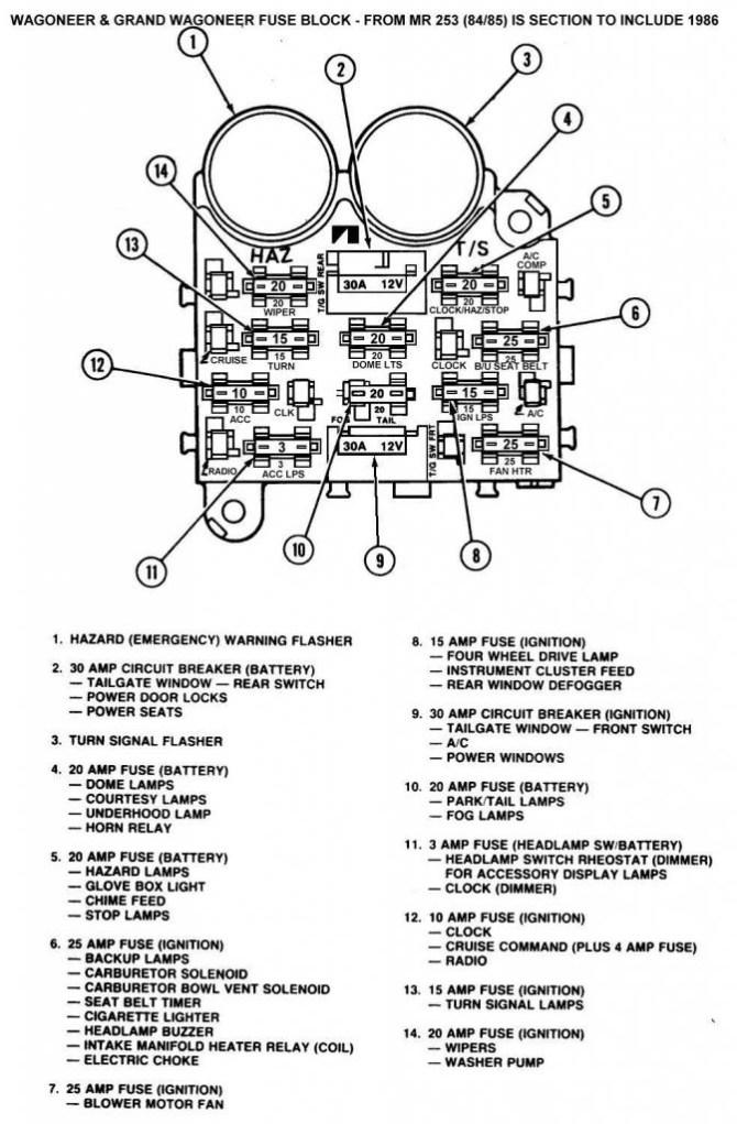 94 jeep wrangler fuse box  schematic wiring diagram power