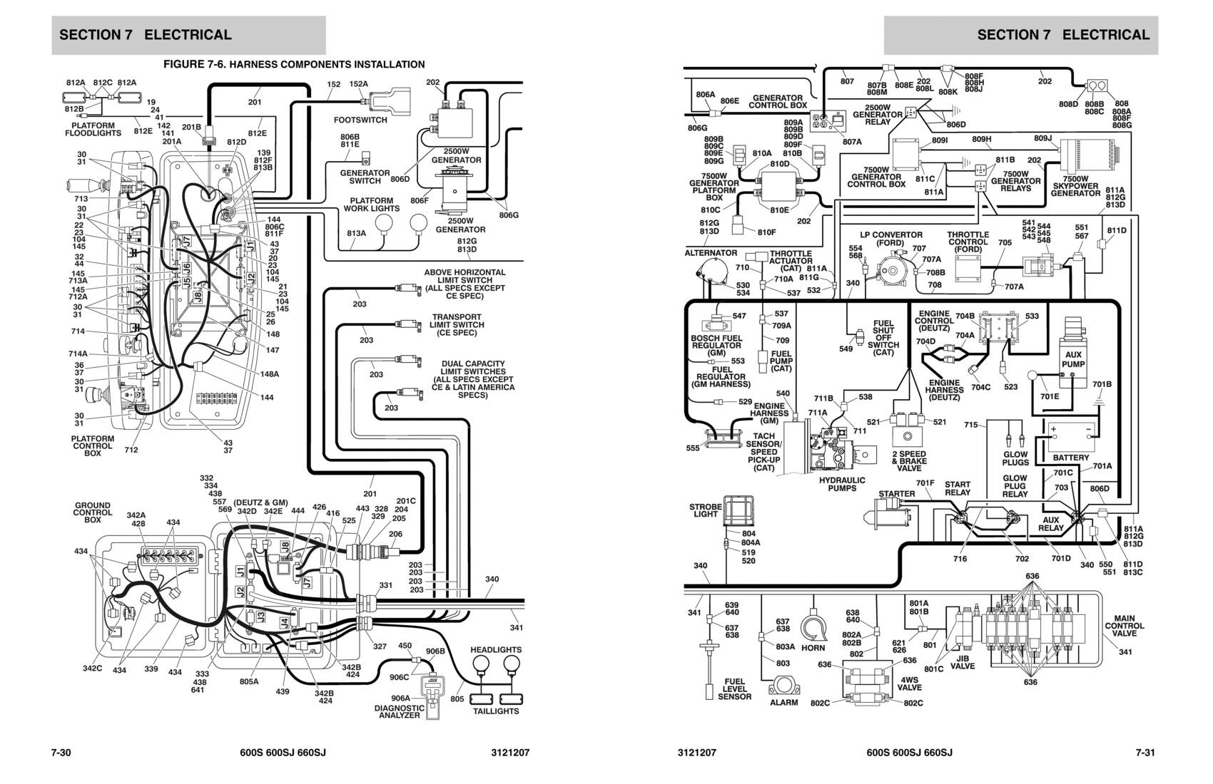 En Genie Lift Wiring Diagram Wiring Diagram