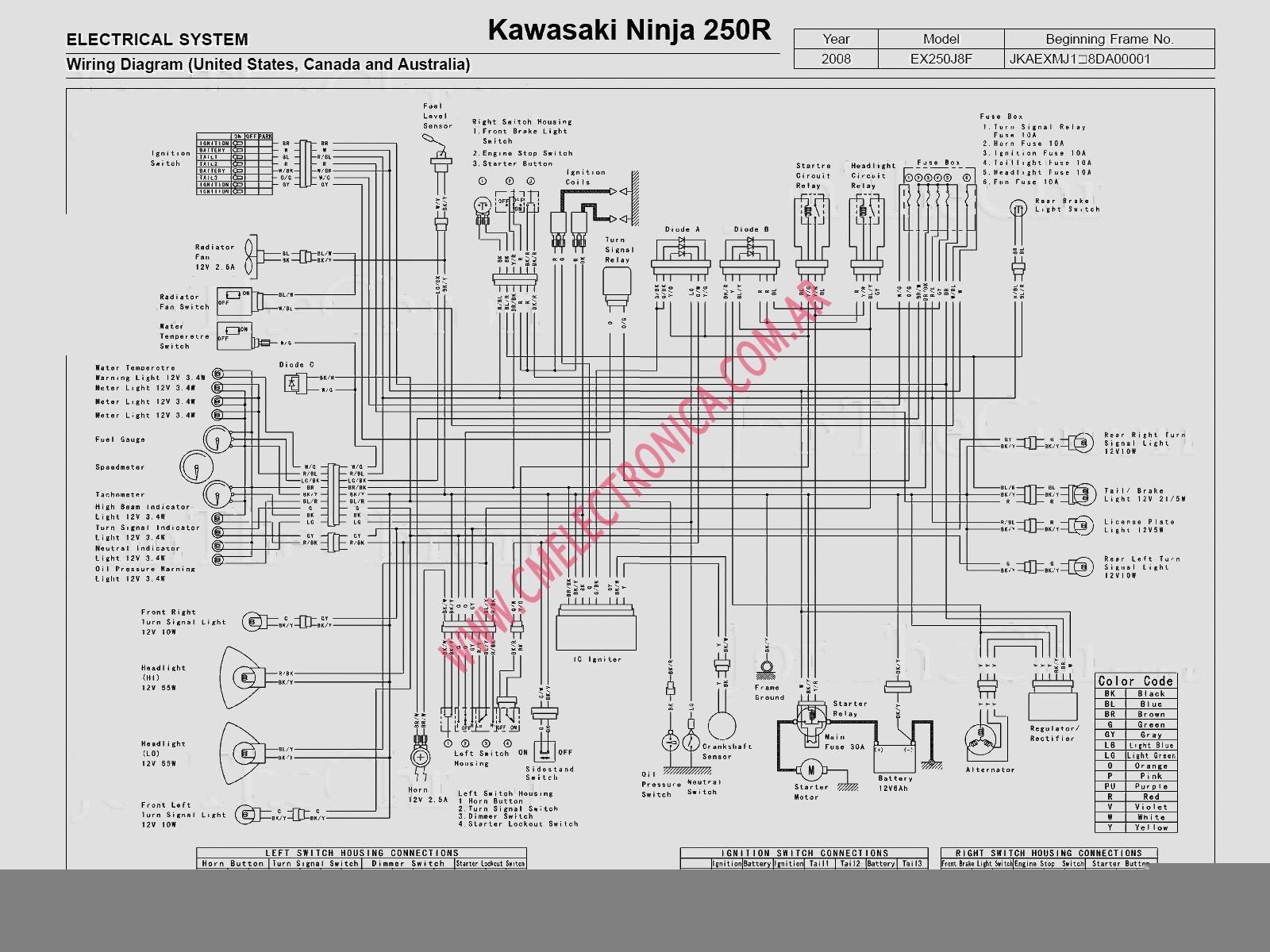 Cg Kawasaki Gpz Rx Wiring Diagram Wiring Diagram