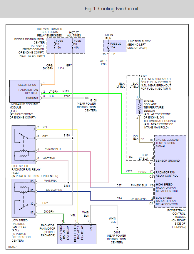 jeep cherokee cooling fan relay wiring diagram  center