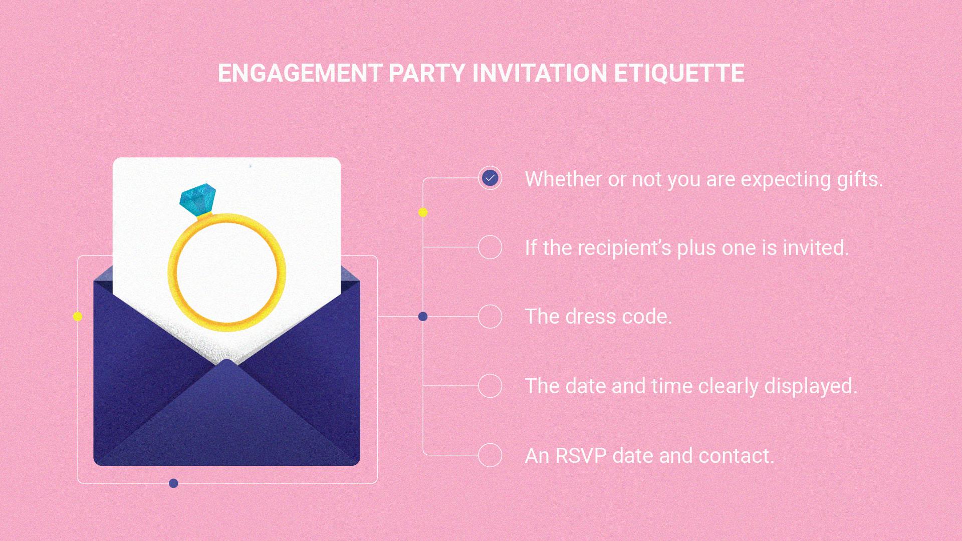 modern day invitation etiquette