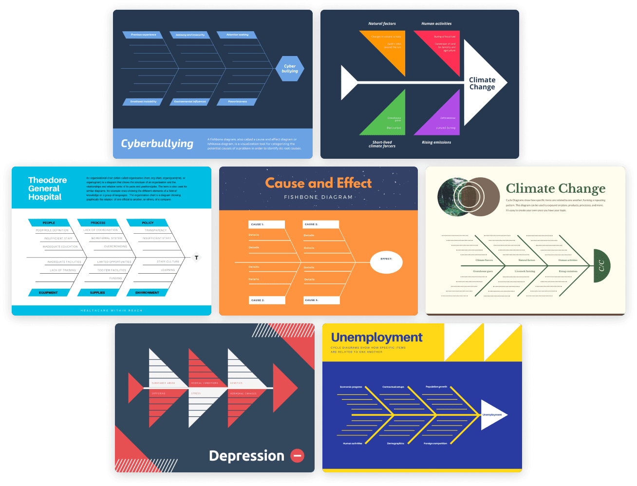Free Online Fishbone Diagram Maker Design A Custom