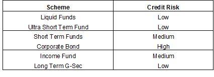 debtfund4