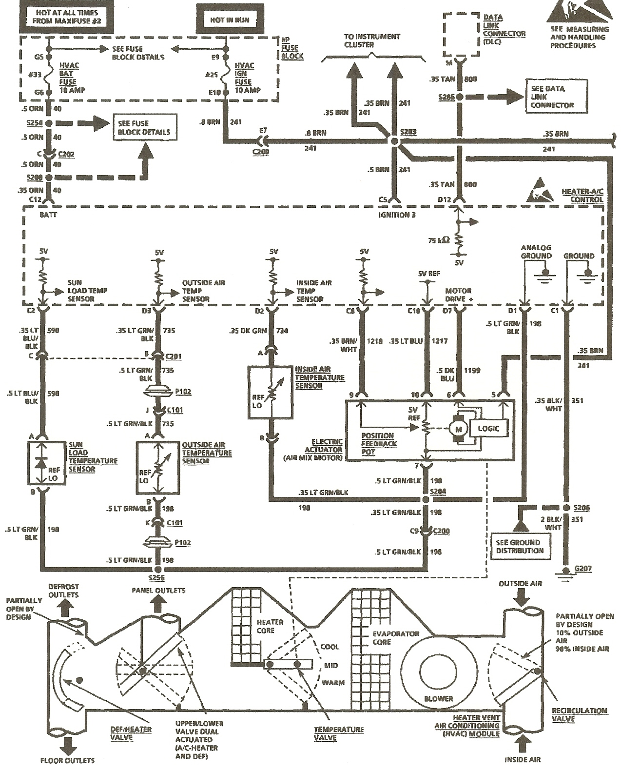 Wo Fleetwood Bounder Wiring Diagram For Free