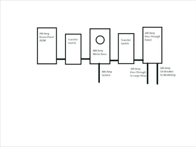 hn8984 wiring diagram for 400 amp service schematic wiring