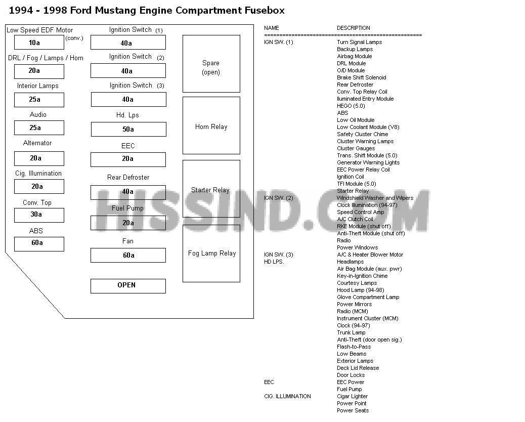 Wm Mustang Wiring Diagram Free Diagram